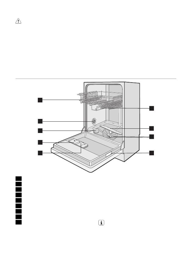 Инструкция Electrolux Esl 47020