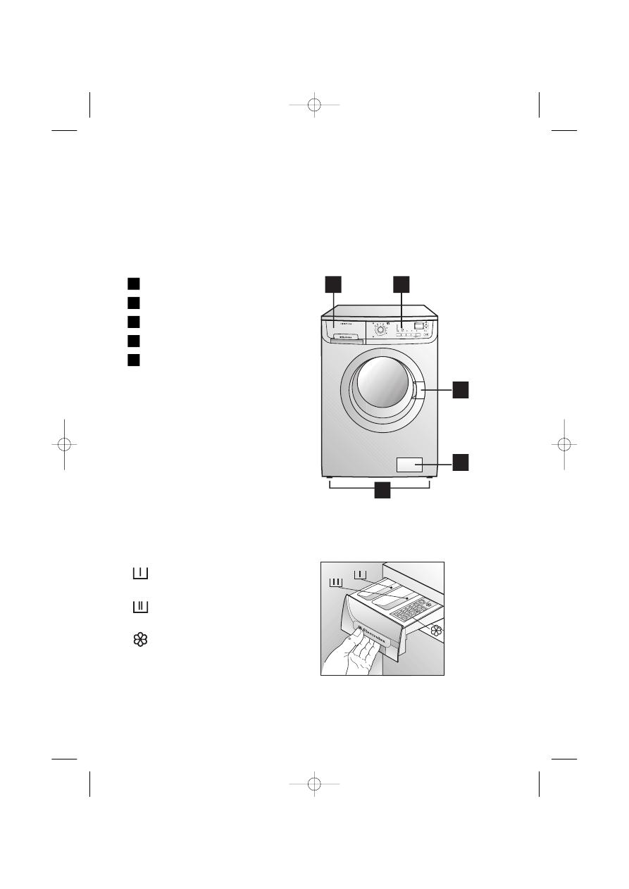 стиральная машинка инструкция электролюкс эко валв ews12612w