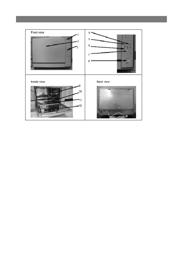 Посудомоечная машина эленберг инструкция