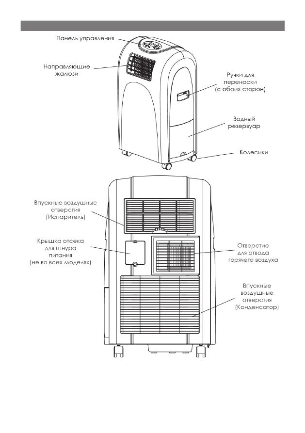 Elenberg prt-9040 инструкция по эксплуатации pdf