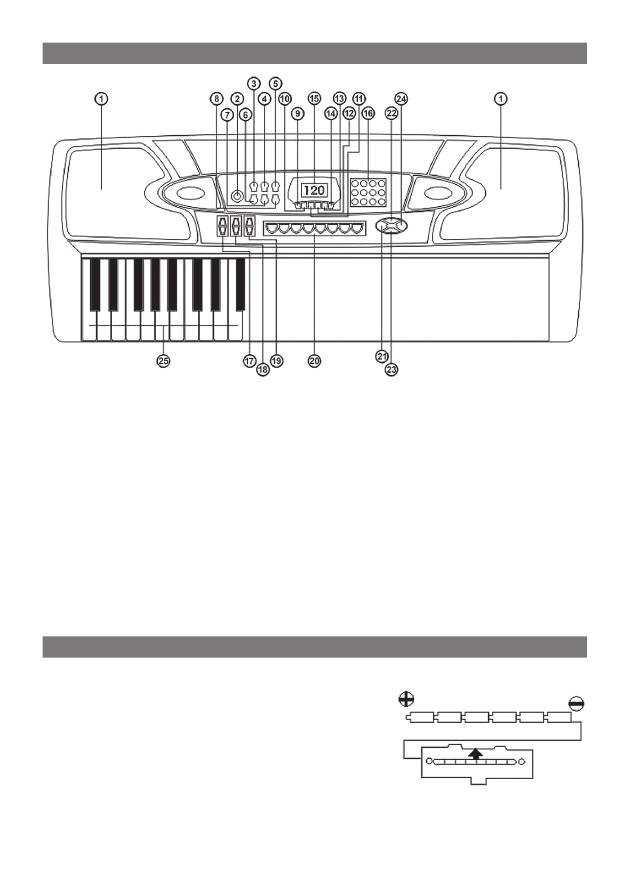 Инструкция синтезатор elenberg