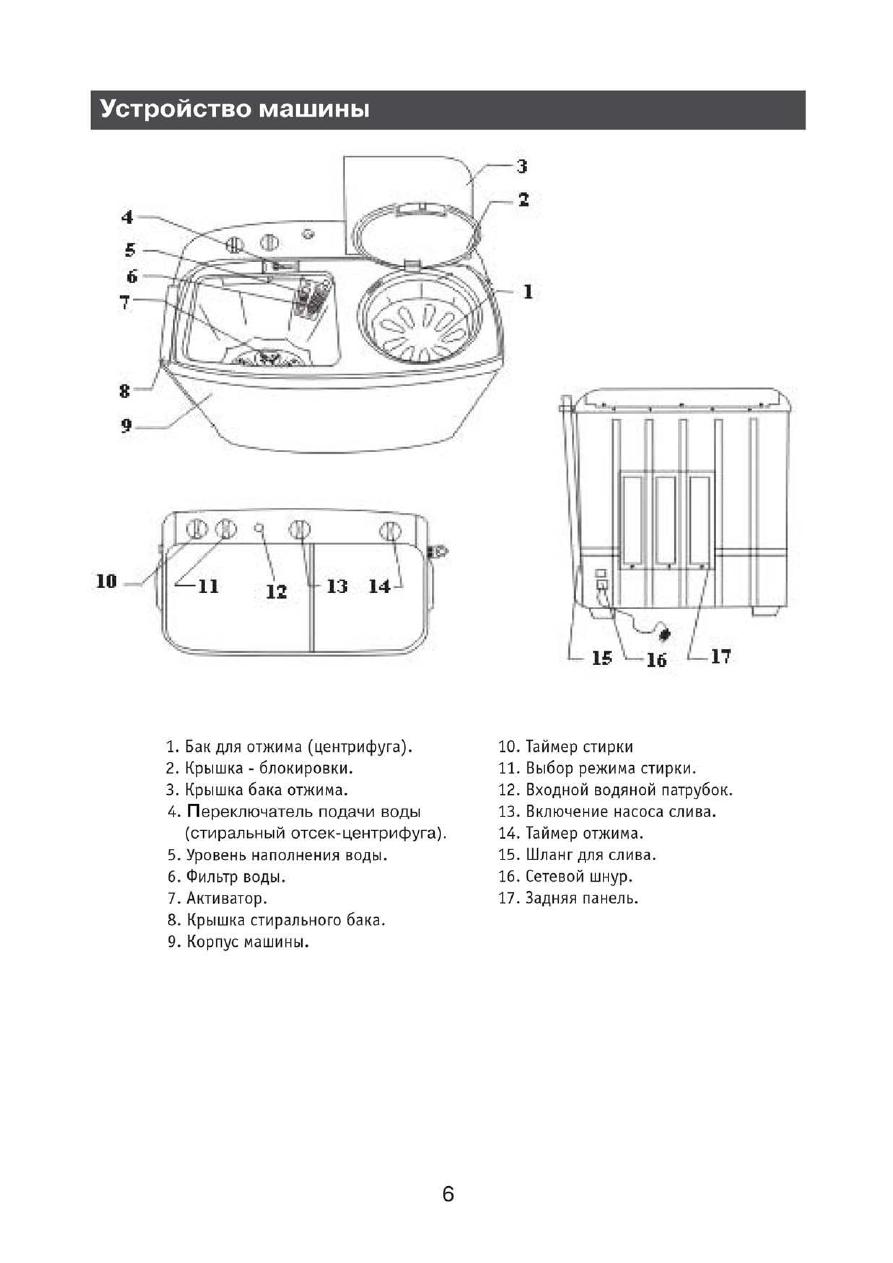 Стиральная машина techno инструкция