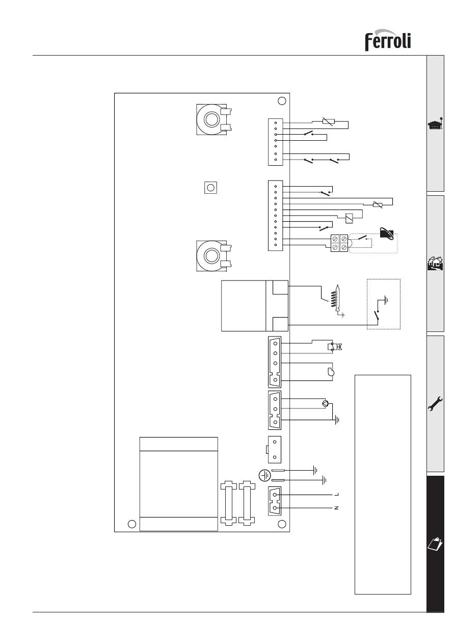 Ferroli Domicompact F24 инструкция