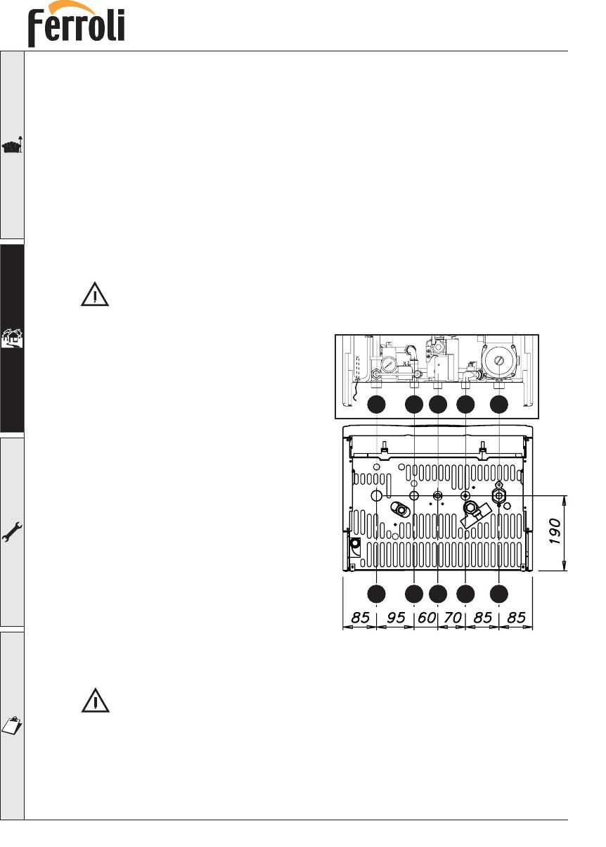инструкции на газовые котлы ferroli domicompact f24