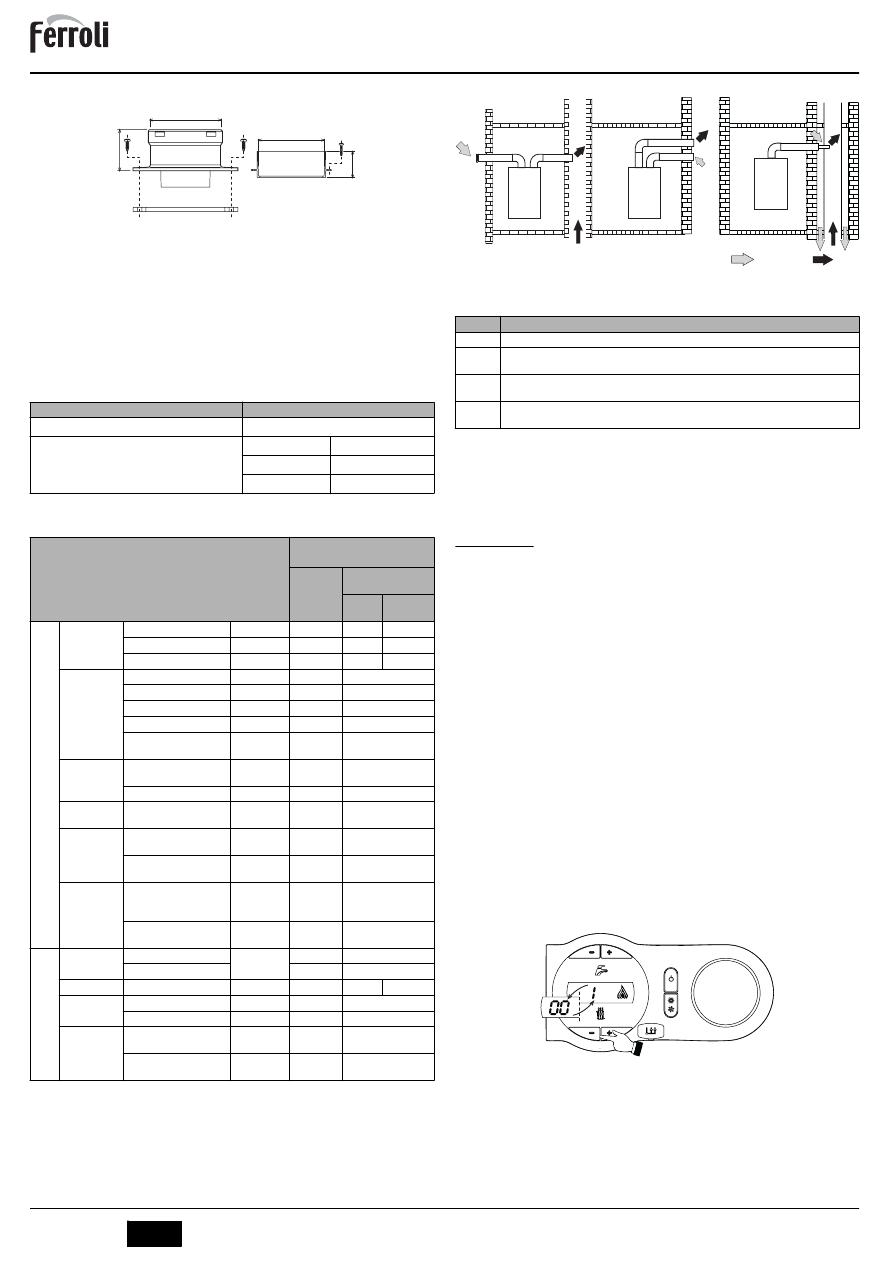 Domiproject f24 d инструкция