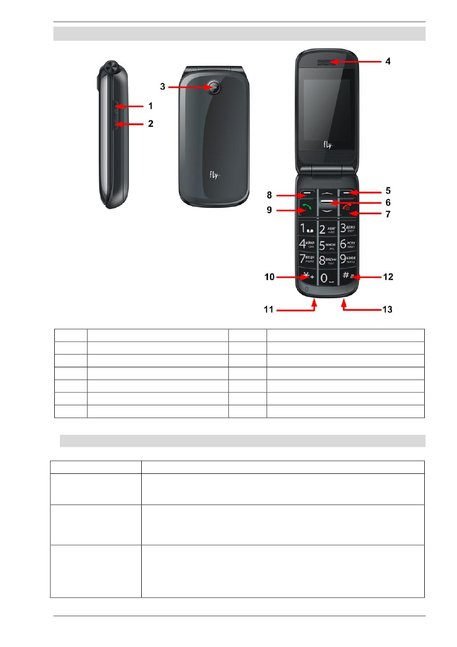 Инструкция телефон fly ezzy flip