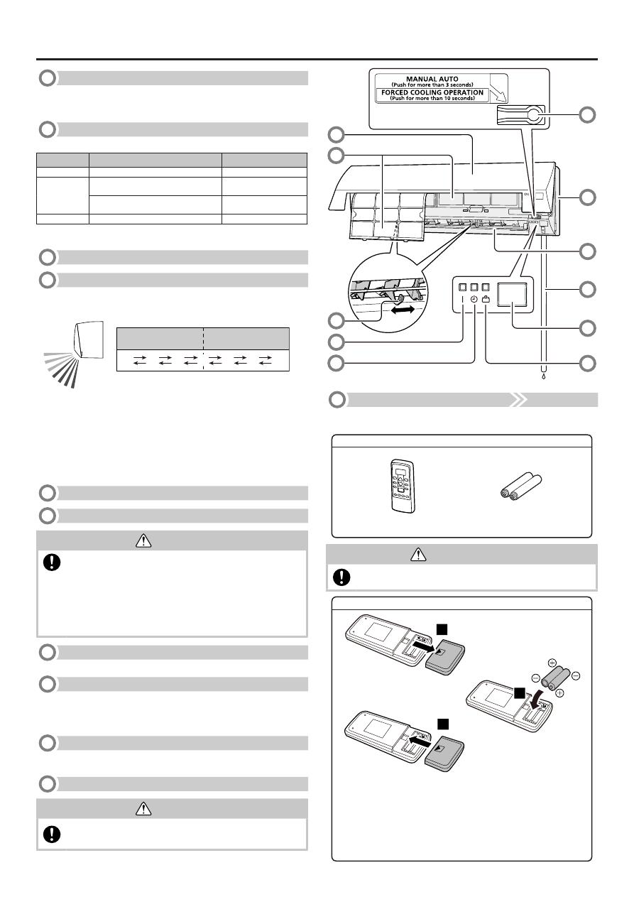 Инструкция кондиционера fujitsu