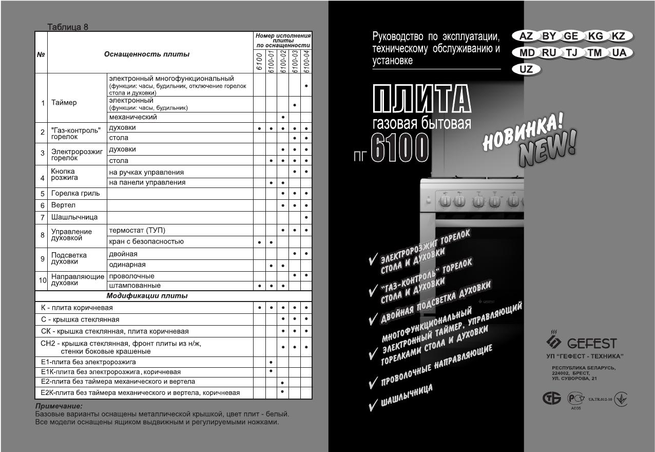 инструкция по применению плиты гефест 3100