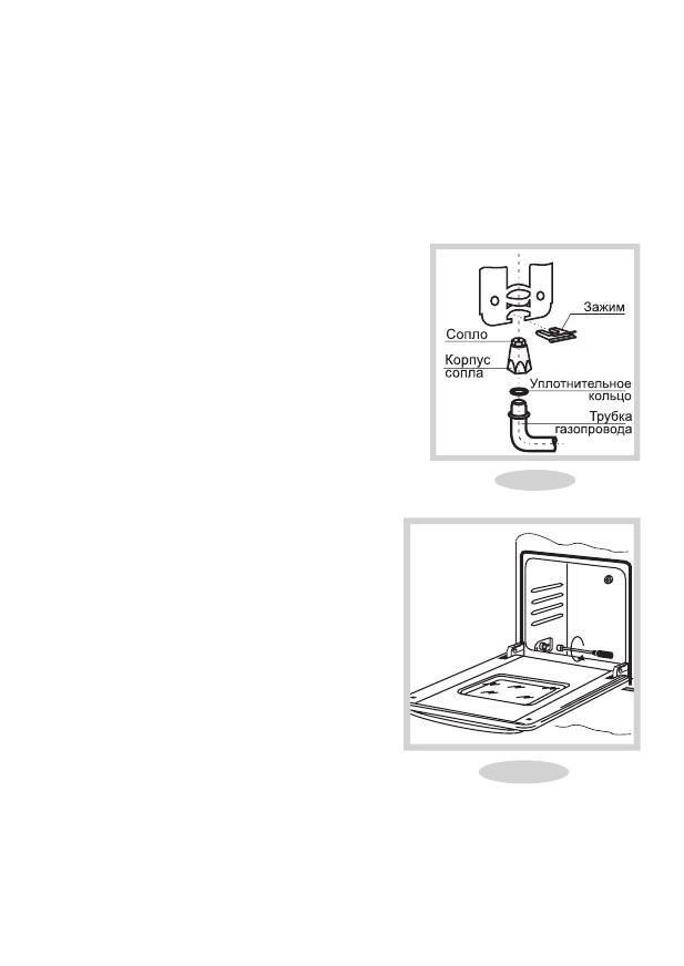 Инструкция плита гефест 3200