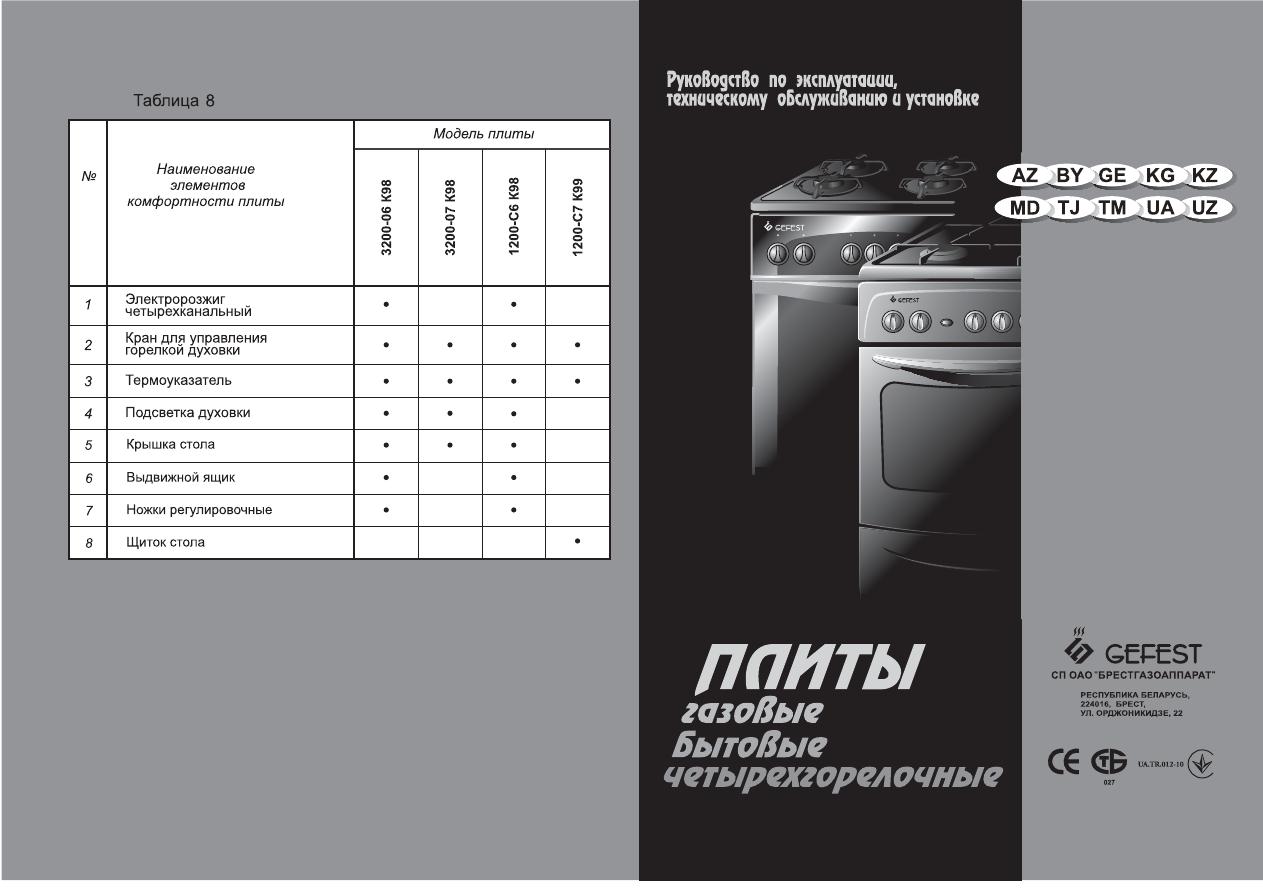 Инструкция по эксплуатации газовые плиты
