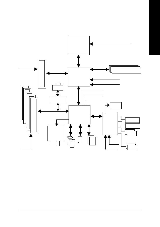 gigabyte motherboard block diagram ups diagram