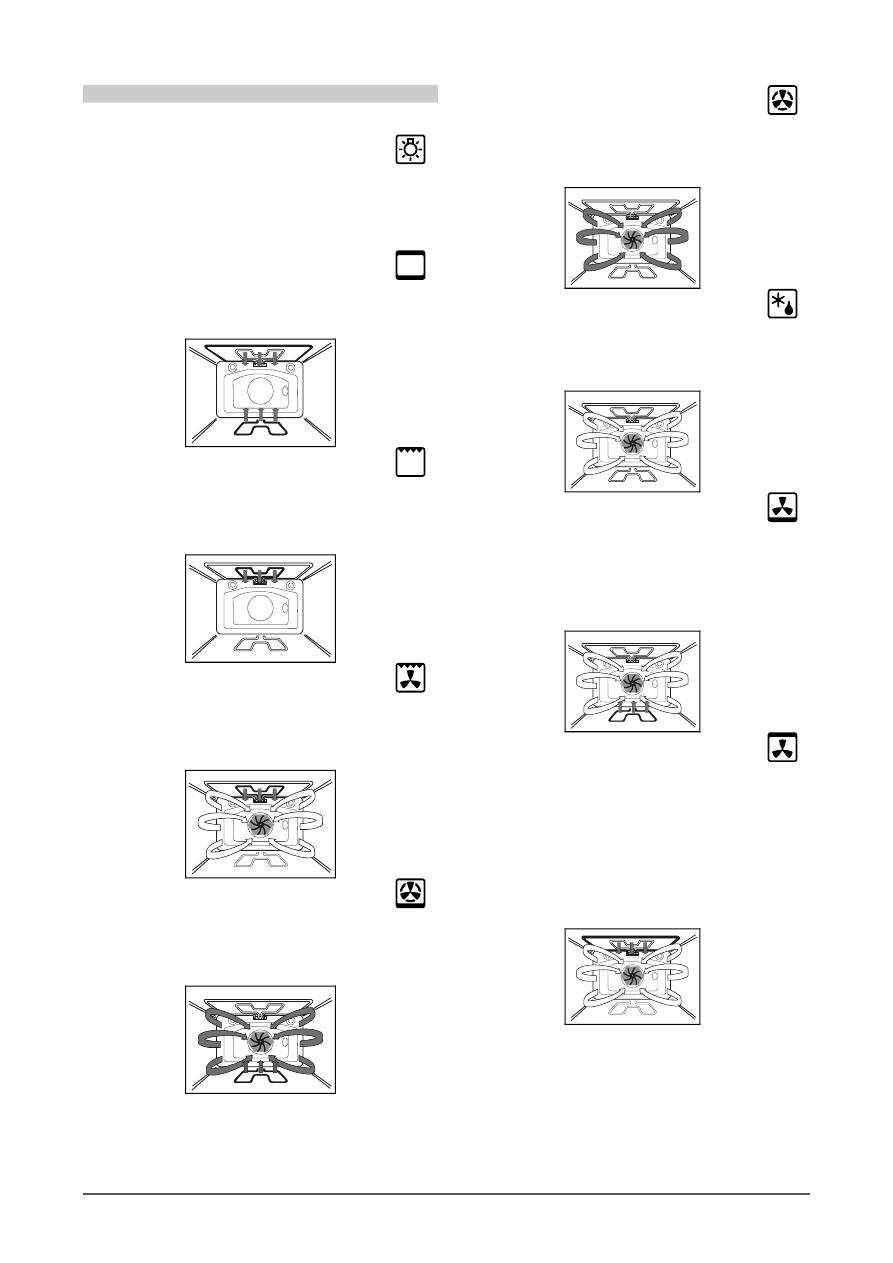 Инструкция по эксплуатации плит gorenje