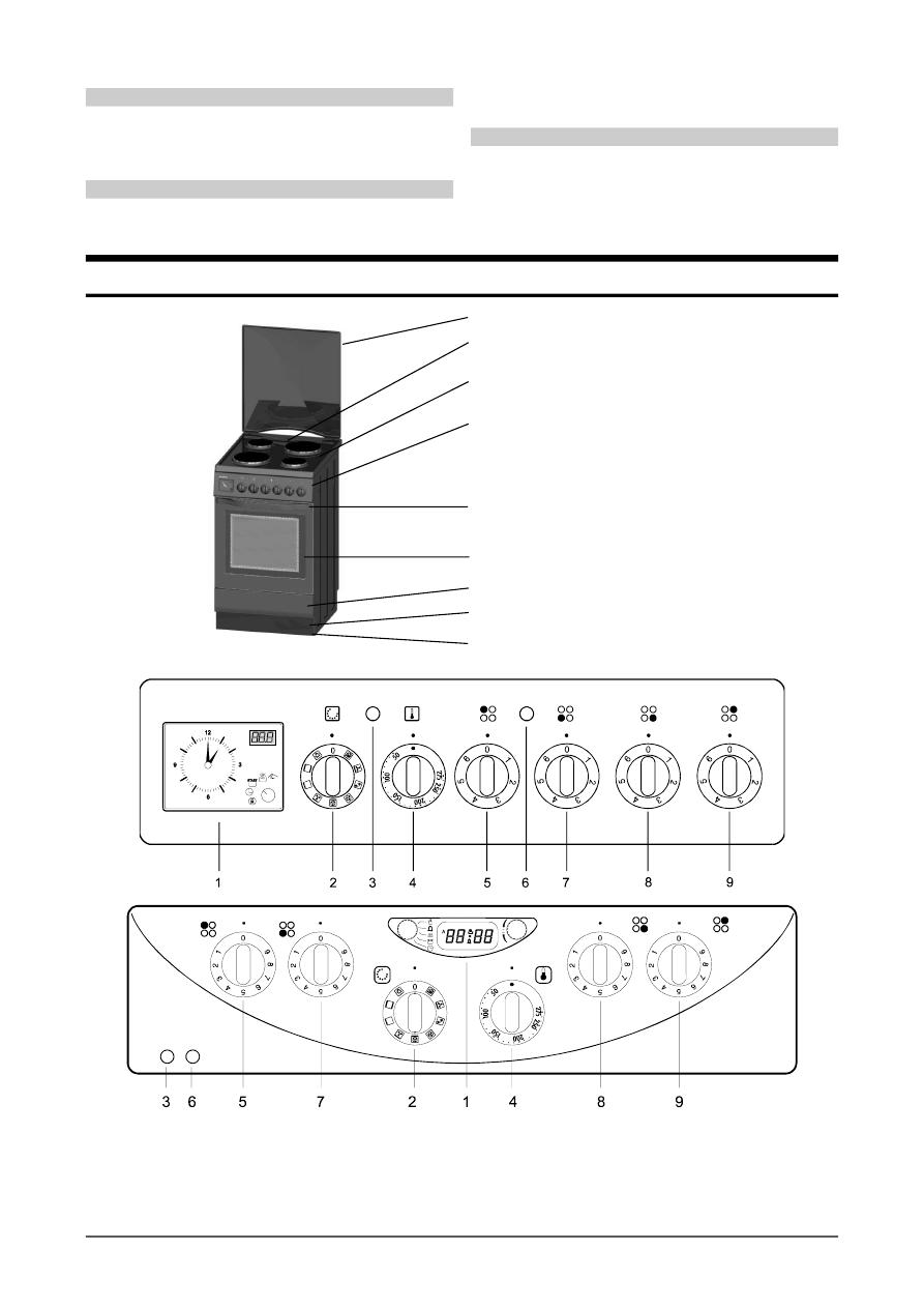 Инструкция для электрической плиты gorenje