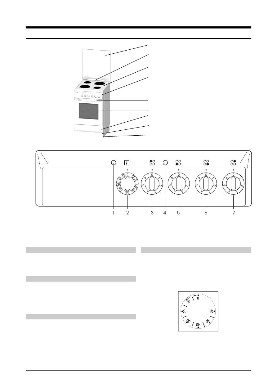 Инструкция к электрической плите с духовкой gorenje
