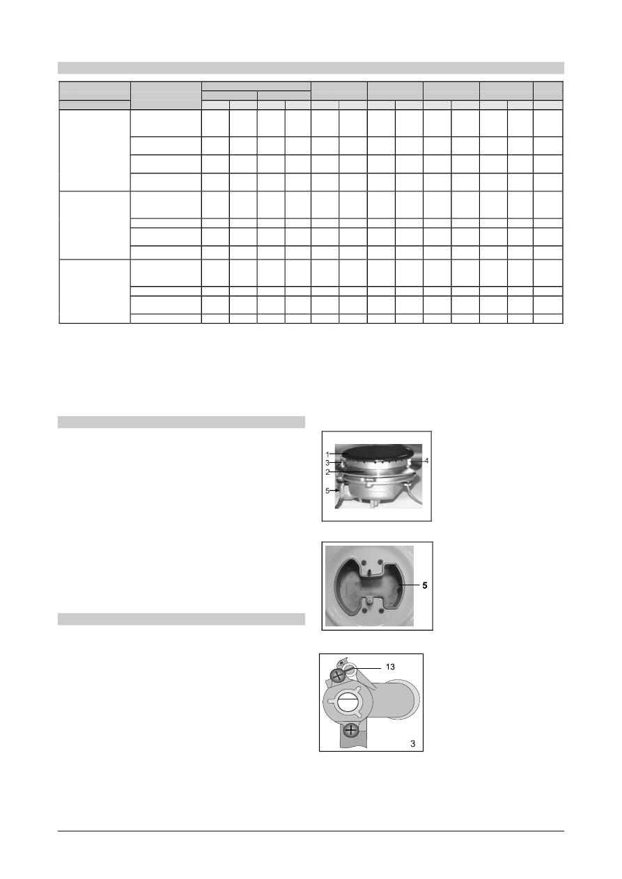 инструкция по тб при работе с газовой гарелкой