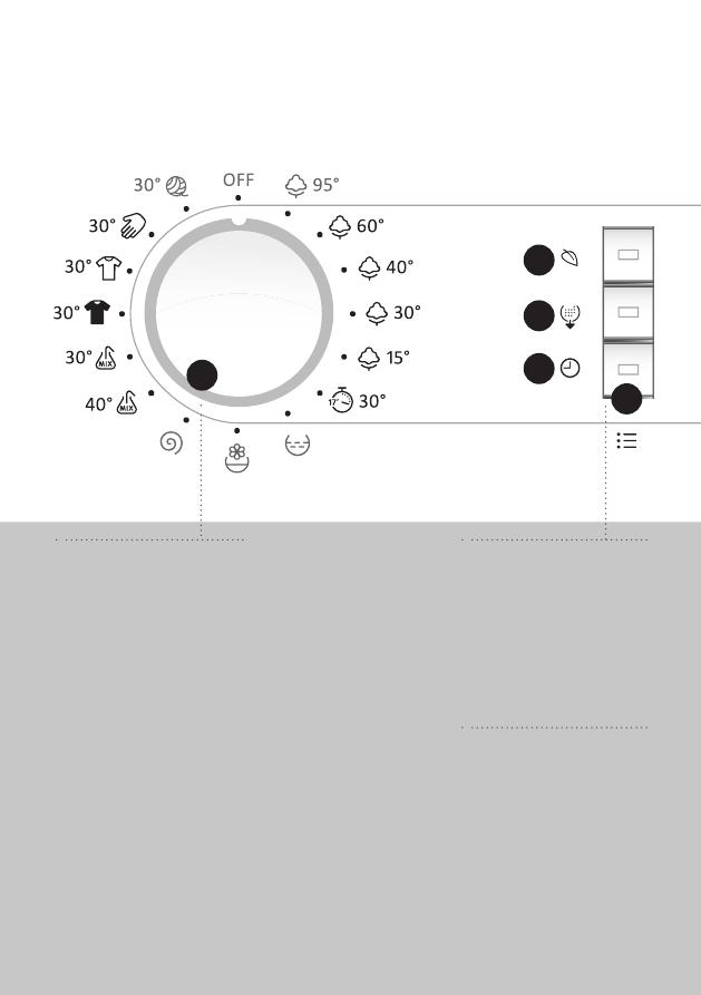 Стиральная машина gorenje sensocare инструкция