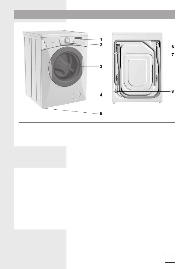 Ws 43101 Gorenje инструкция - фото 4