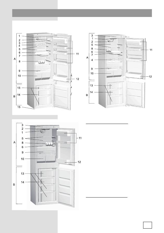Страница 5/28] - Инструкция: Холодильник GORENJE RK41295W ...
