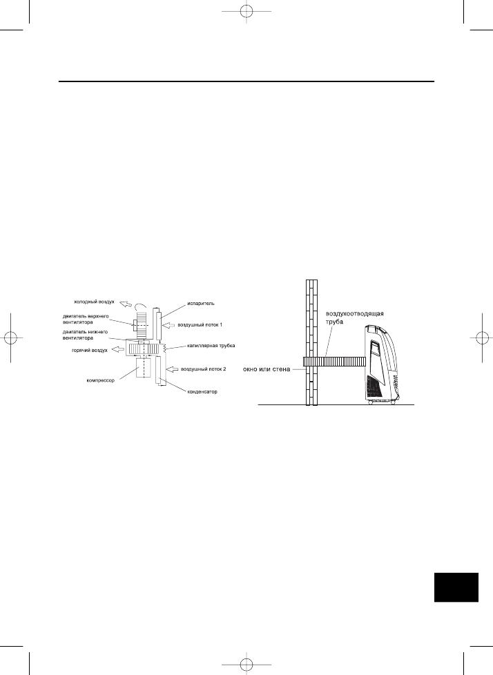 мобильный кондиционер Gree инструкция - фото 2