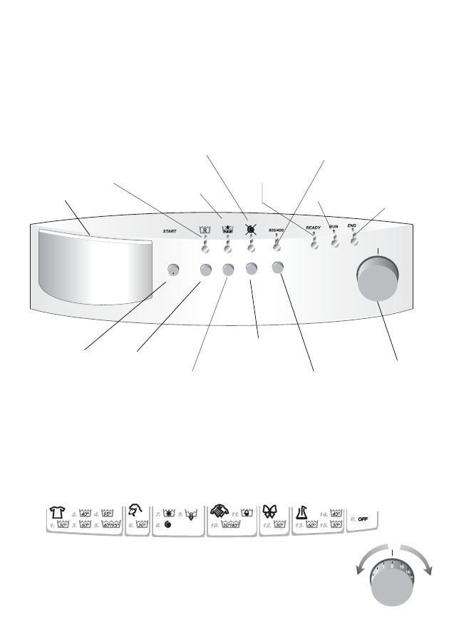 инструкция Hansa Pa5580a520 - фото 3
