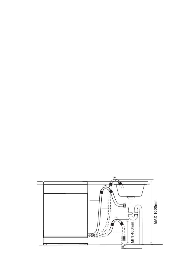 Посудомоечная Машина Ханса Инструкция По Эксплуатации - фото 3