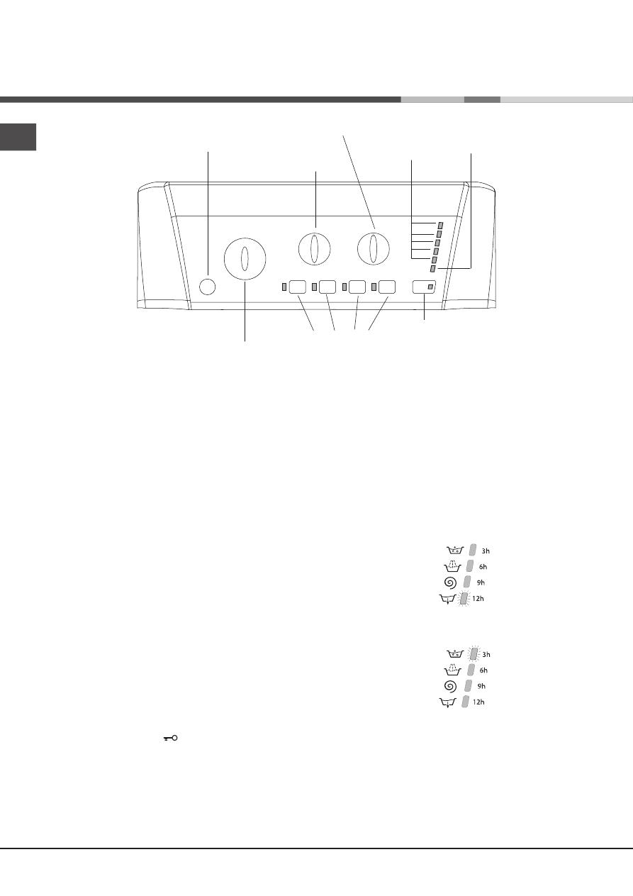 страница 42 72 инструкция стиральная машина Hotpoint