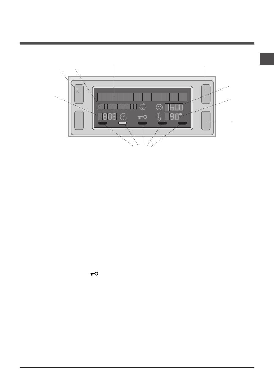 стиральная машинка горение инструкция