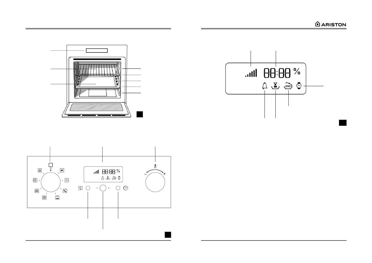 инструкция по использованию духового шкафа аристон