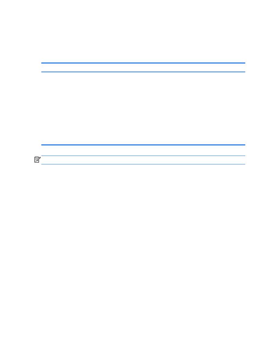 Инструкции по эксплуатации ноутбуков hp