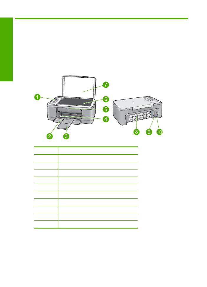 Принтер HP Deskjet F2280 инструкция