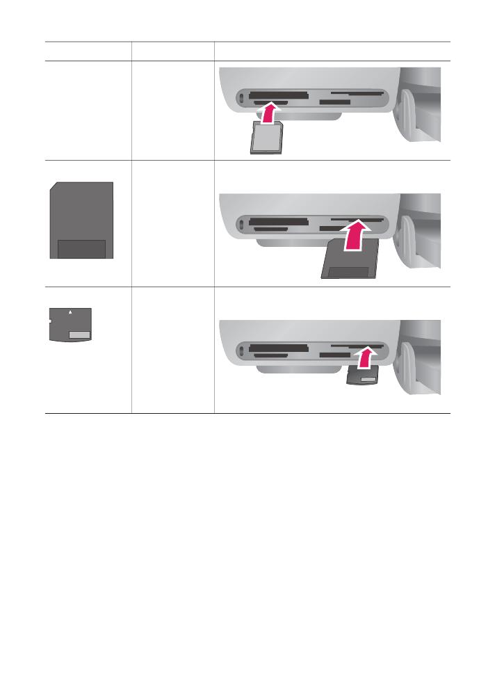 Инструкция hp photosmart 7450