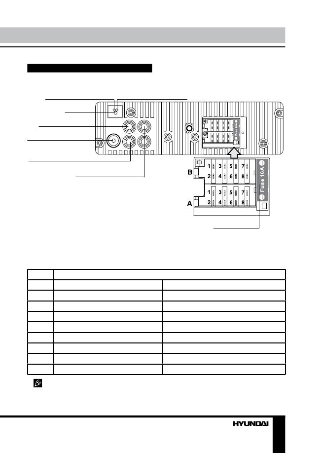 Hyundai H Ccr2701 инструкция - картинка 3