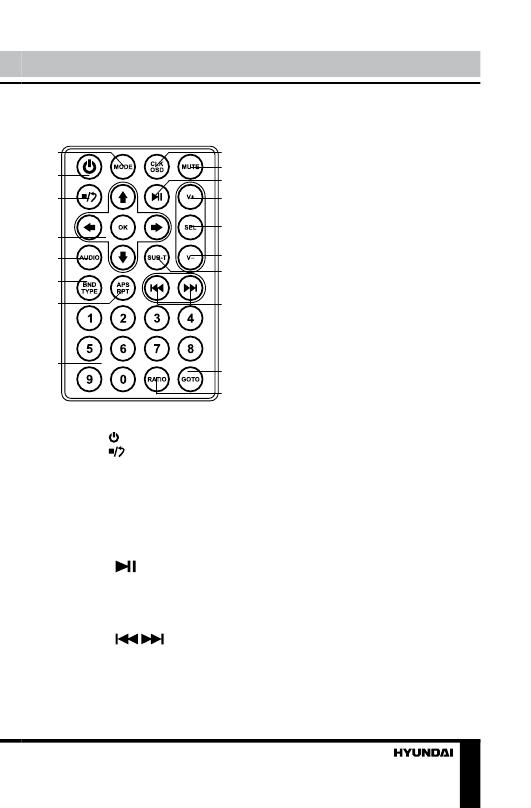 схема автомагнитолы hyundai h-ccr8187m