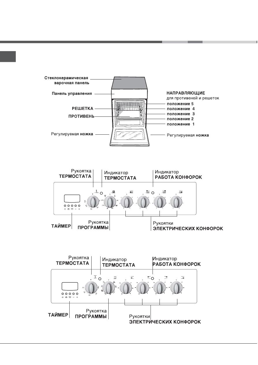 Электроплита индезит стеклокерамика инструкция по эксплуатации средства для очистки плиты у