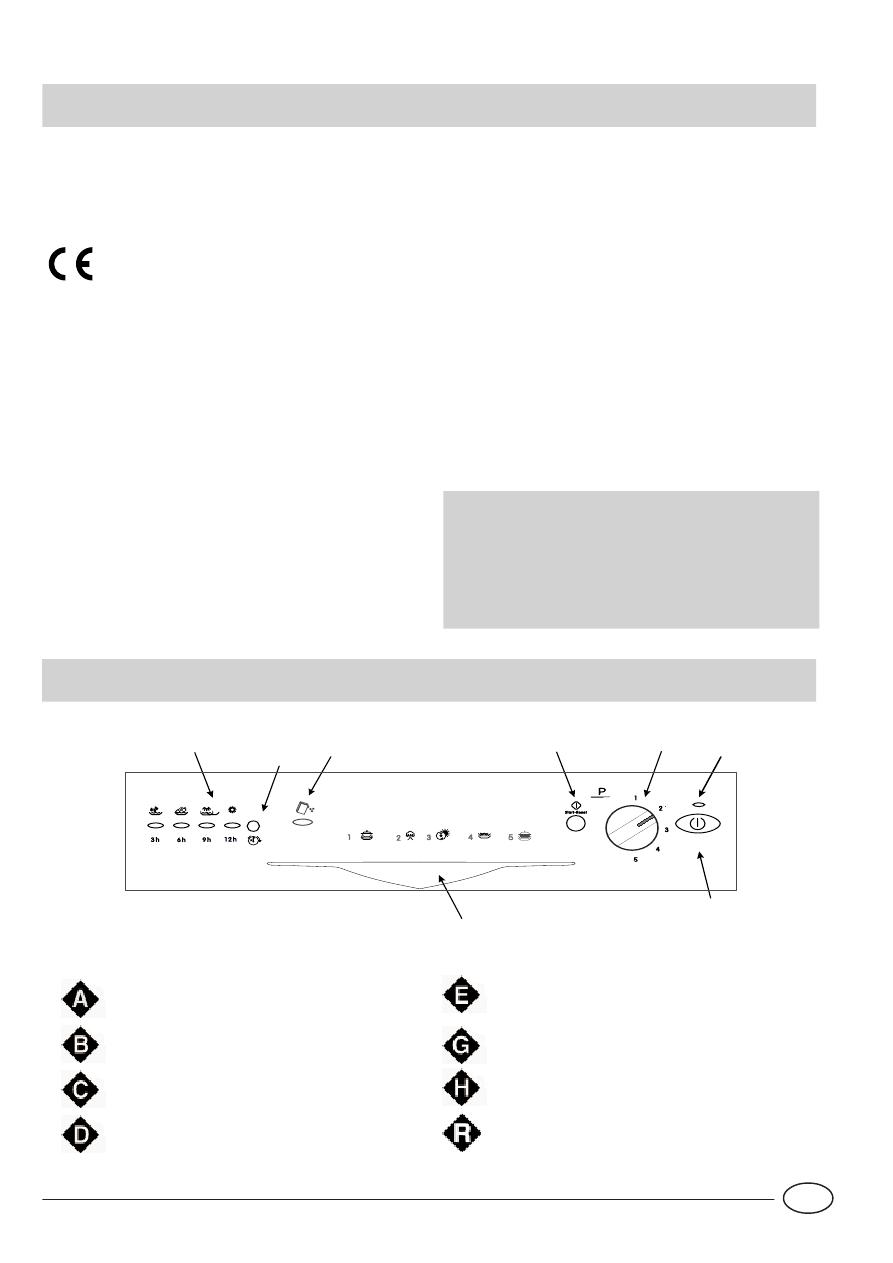 Инструкция на индезит idl 50