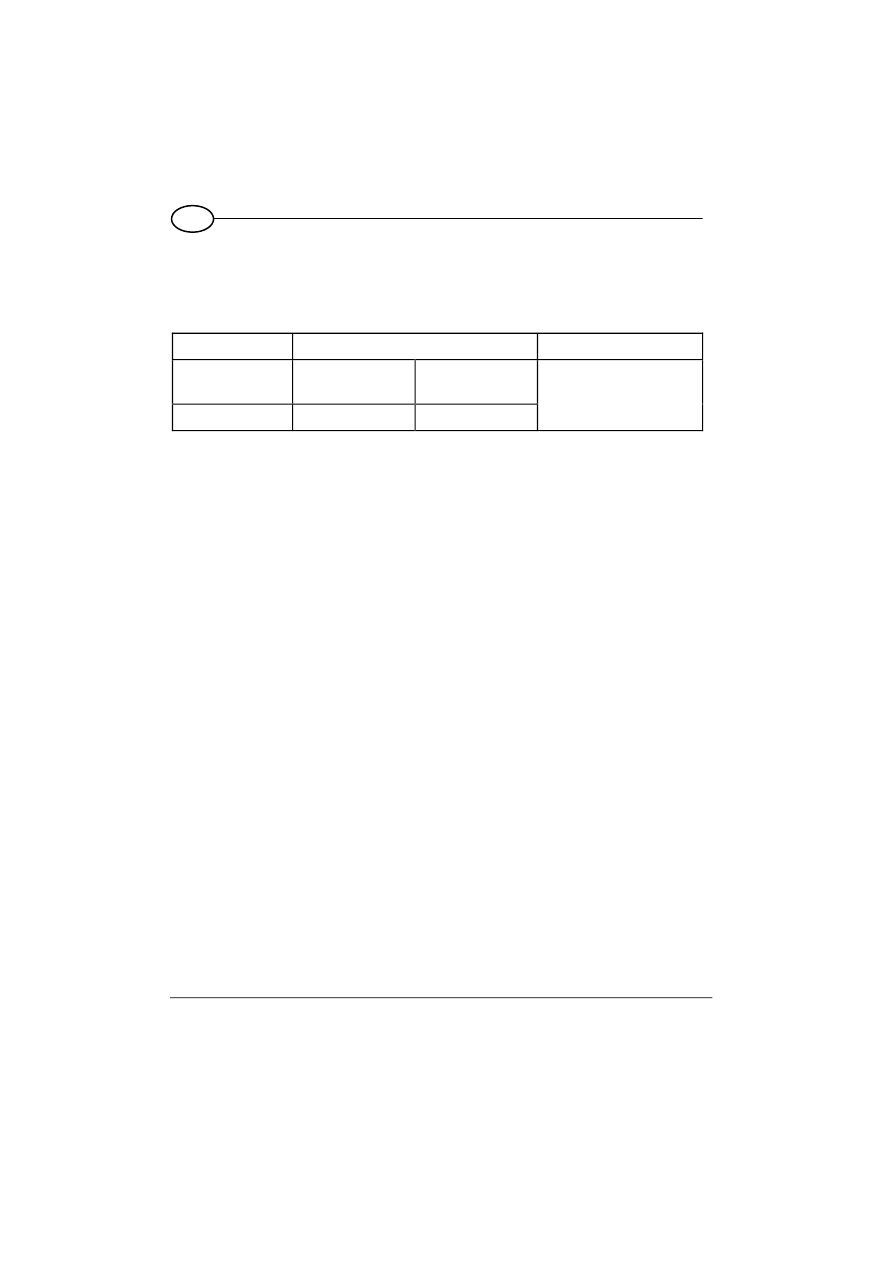 стиральная машин индезит 421 wx инструкция