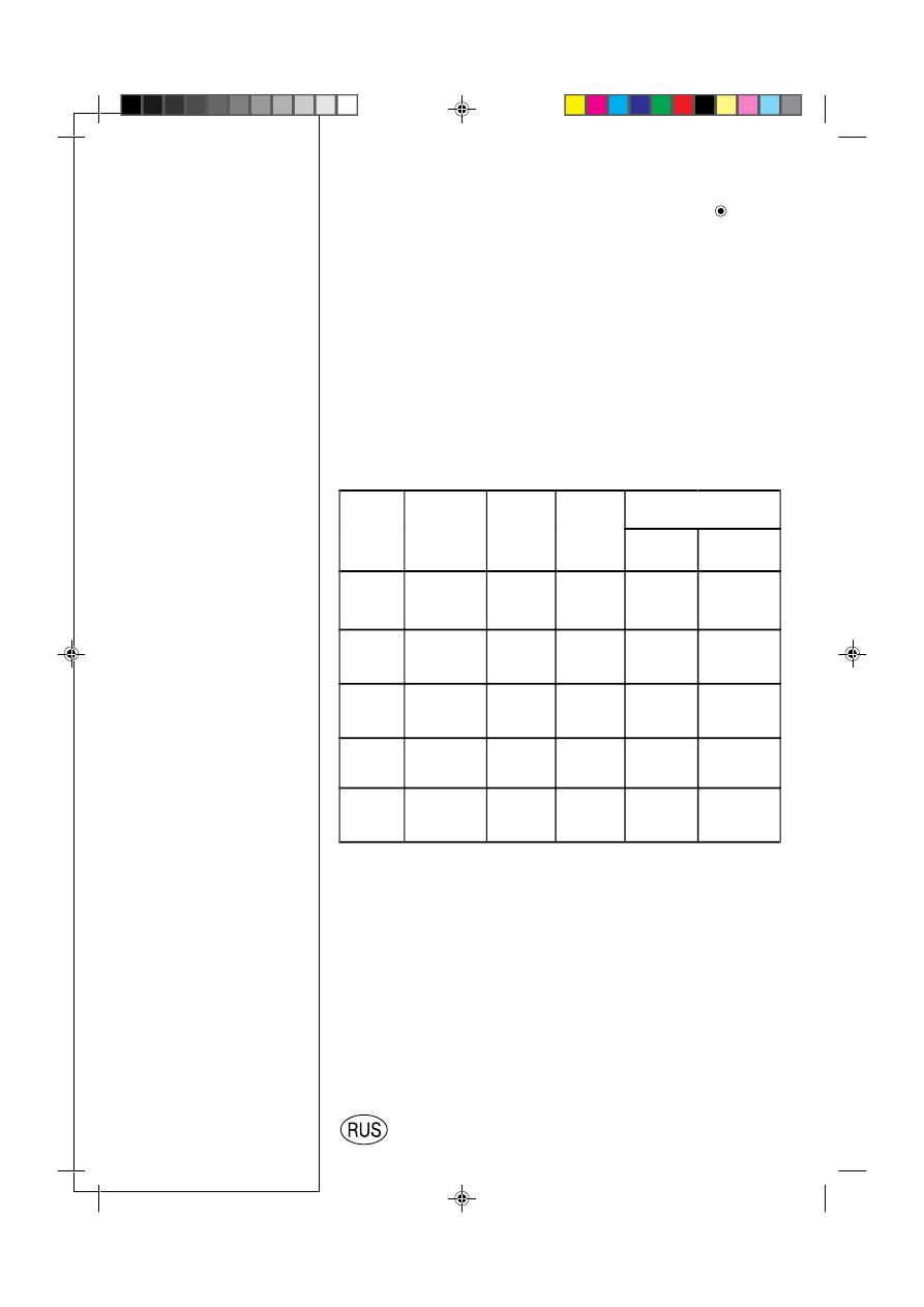 Инструкция indesit wgd934tx