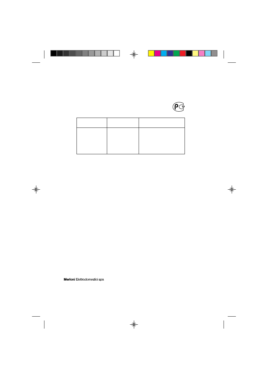 indesit wixl 105 инструкция