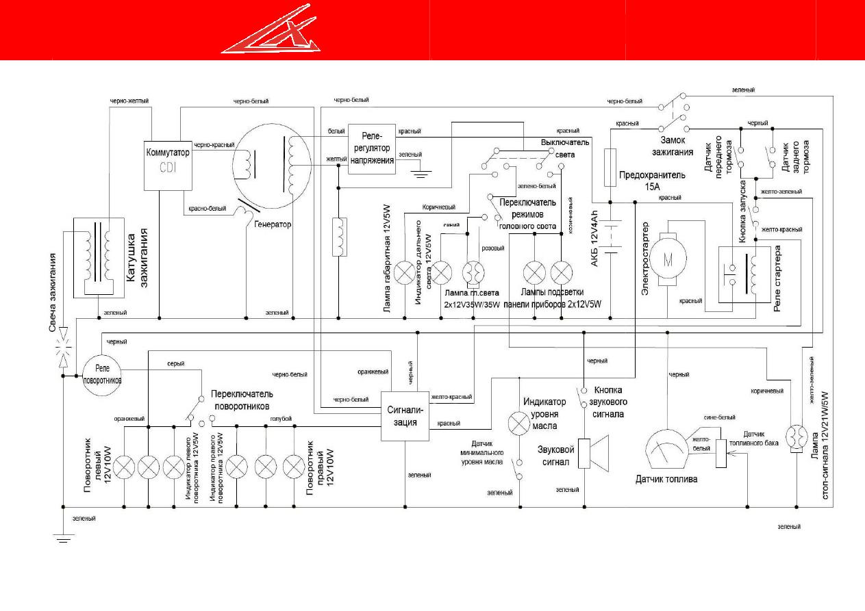 инструкция по двигатель от ттр 250