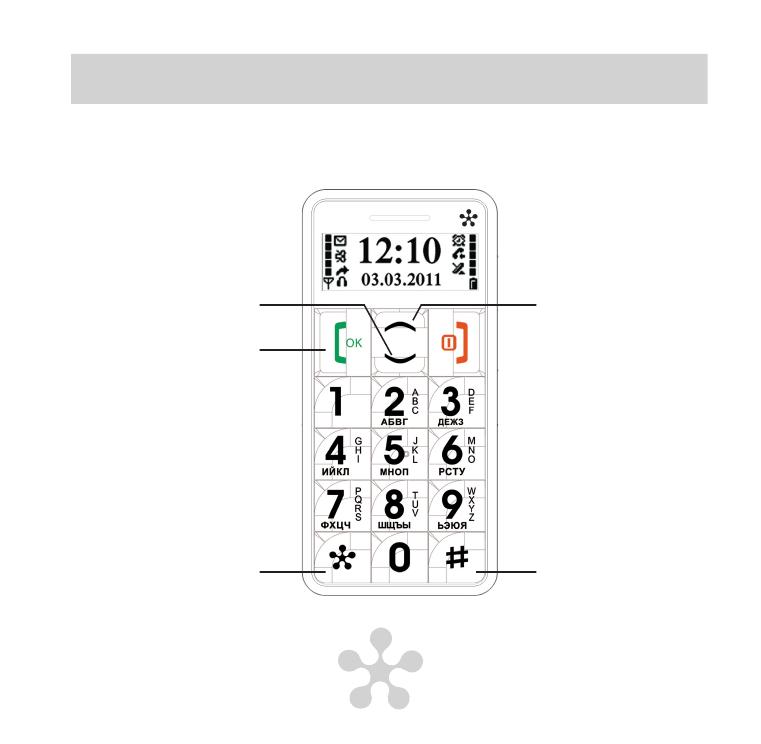 телефон Just5 инструкция - фото 8