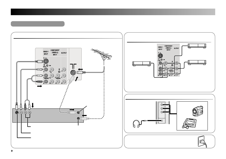 Телевизор gvc инструкция