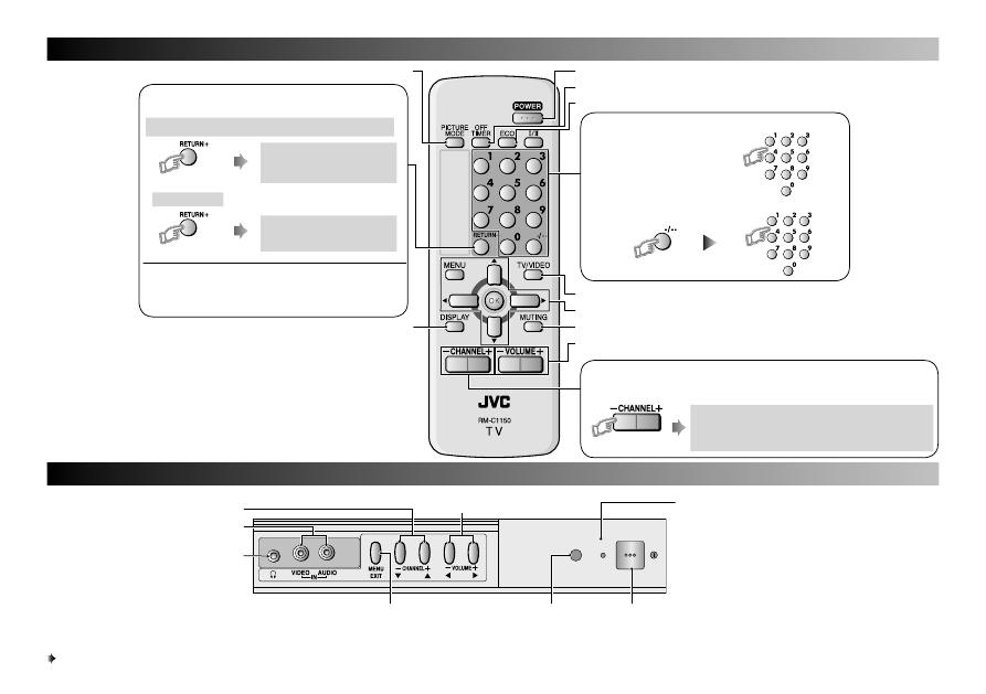 Инструкции телевизоров jvc