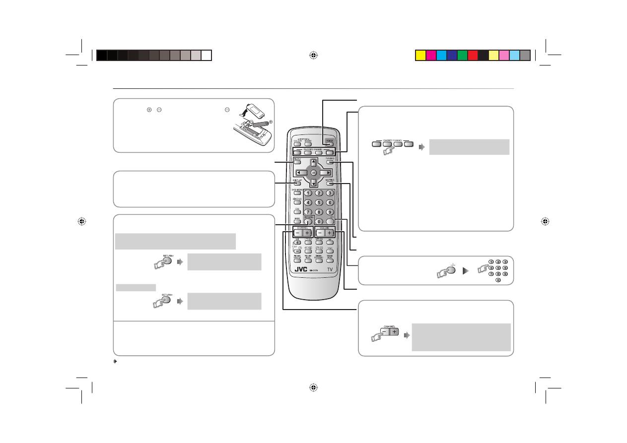 инструкция пользования телевизоров gvc модель av