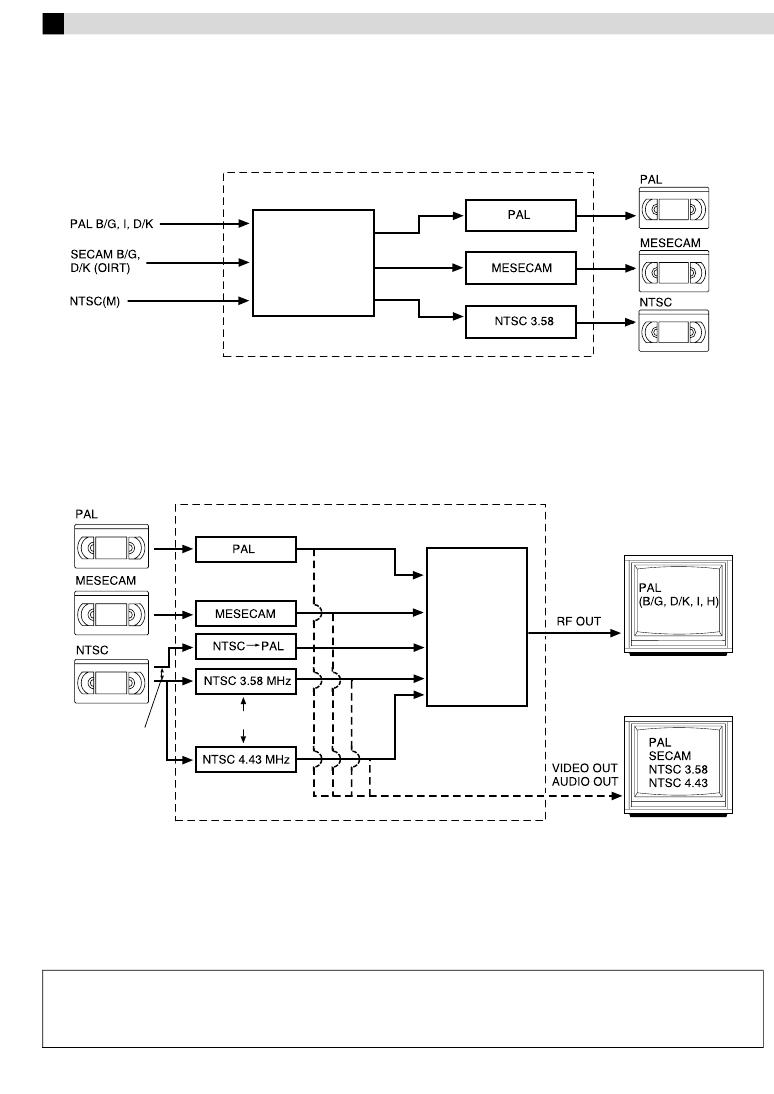 Инструкция видеомагнитофон jvc