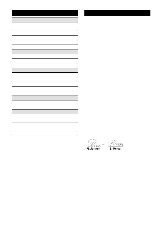 керхер 2.08 инструкция - фото 4