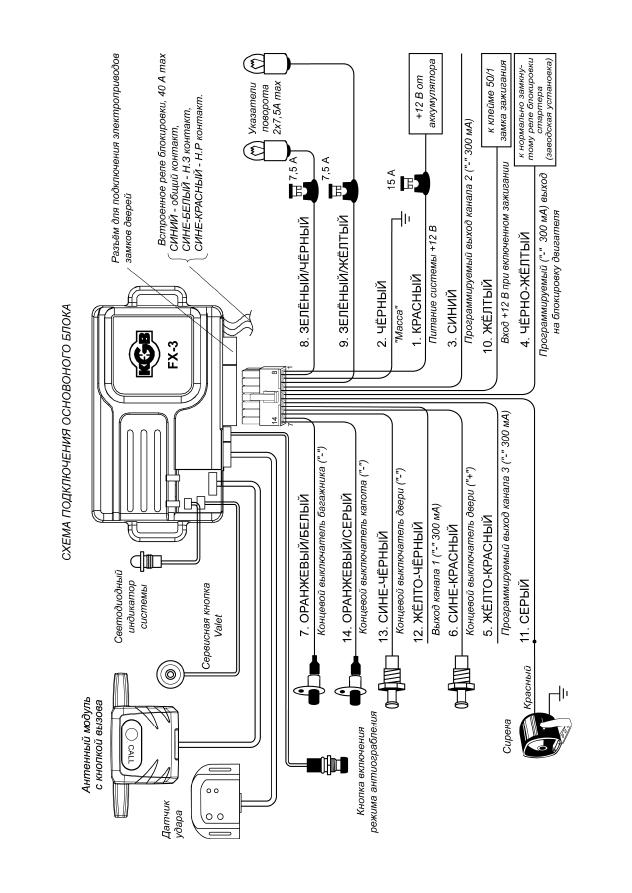 Сигнализация кгб tfx 5 инструкция по применению