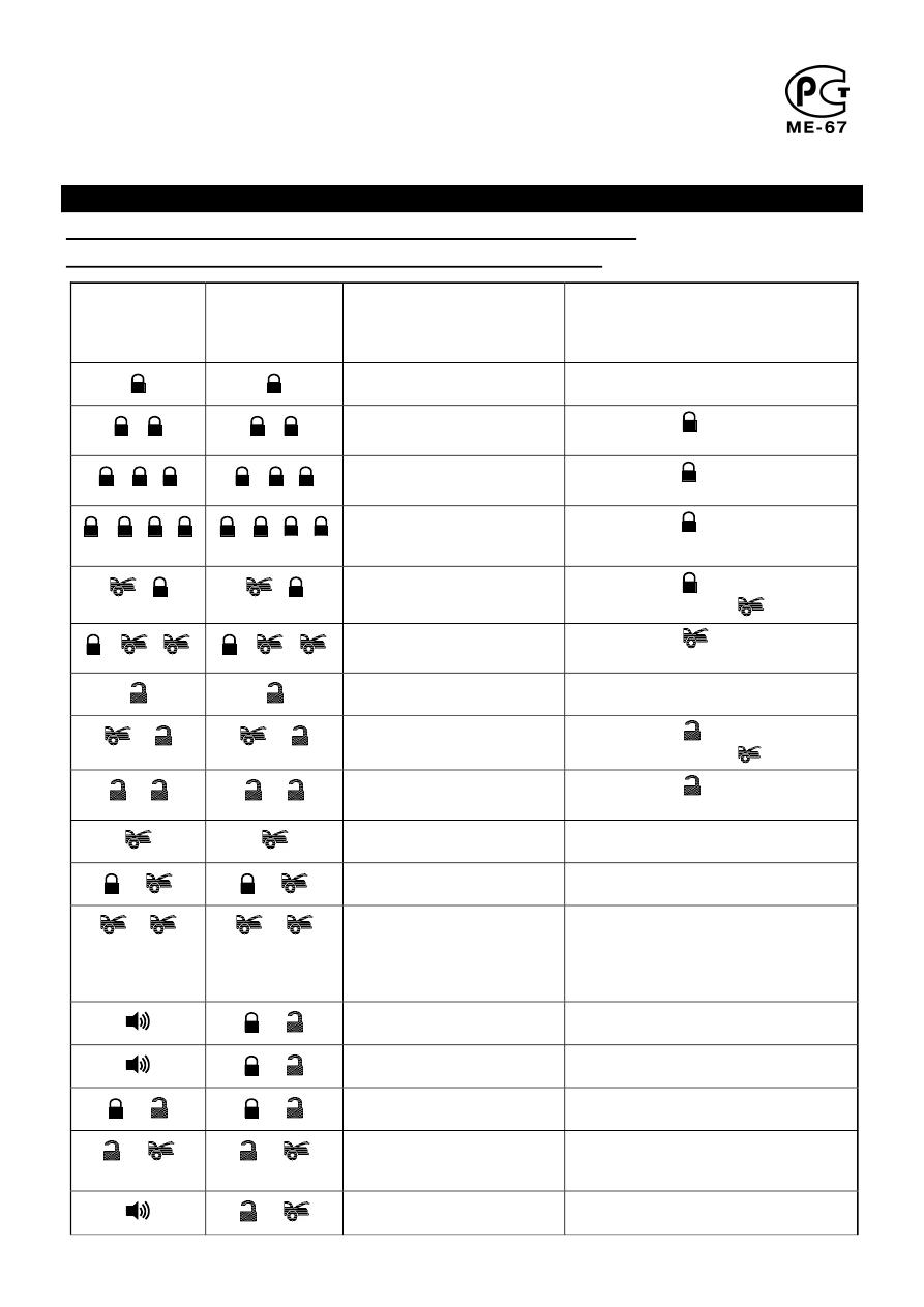 автосигнализация kgb fx7 схема подключения