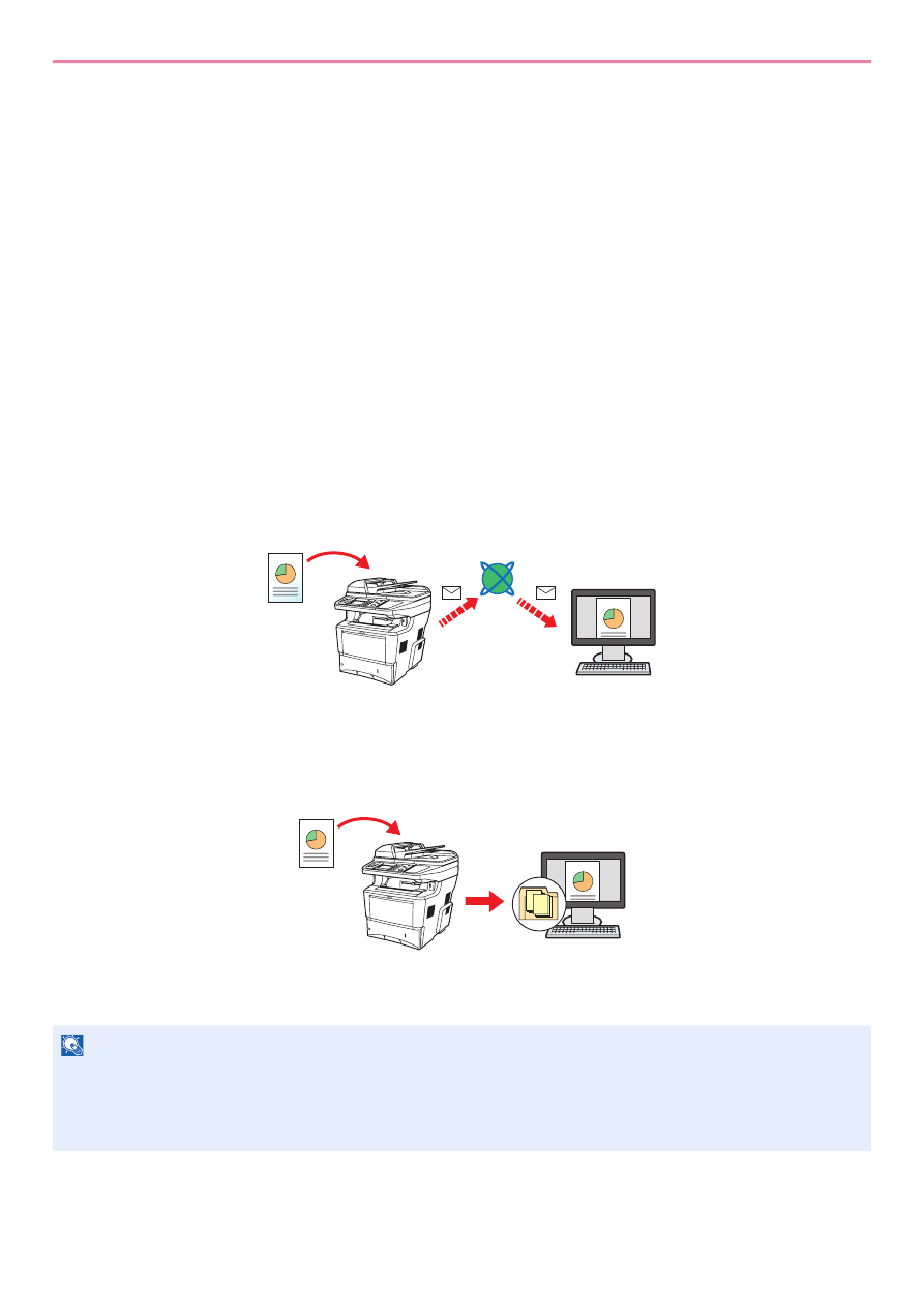 Mfp 180 инструкция kyocera