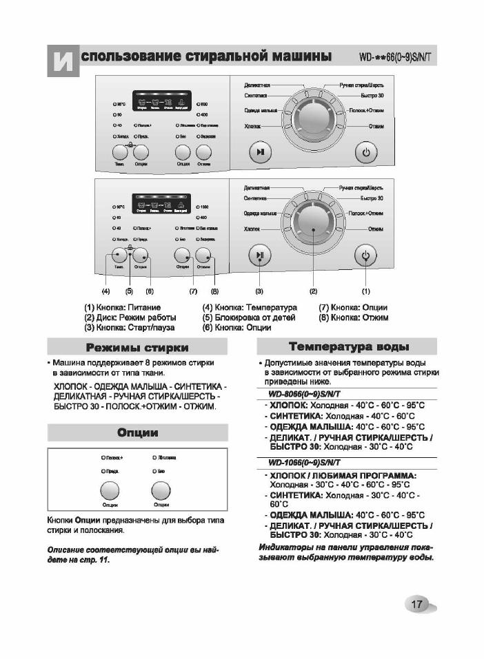 Wd-10490s инструкция - фото 5
