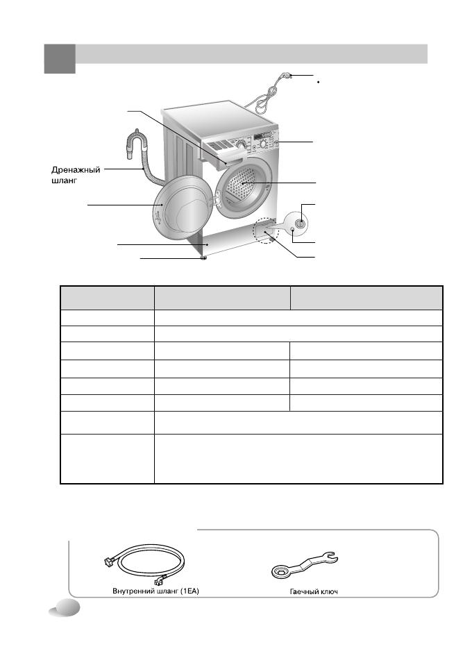 Lg Tch-M 1000 Инструкция